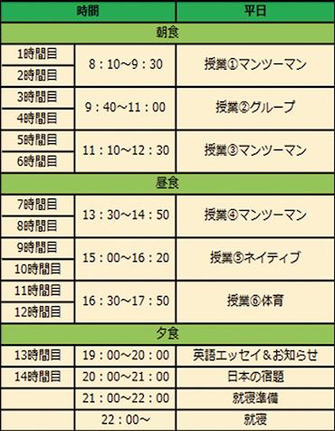 スクリーンショット 2019-02-08 11.12.28